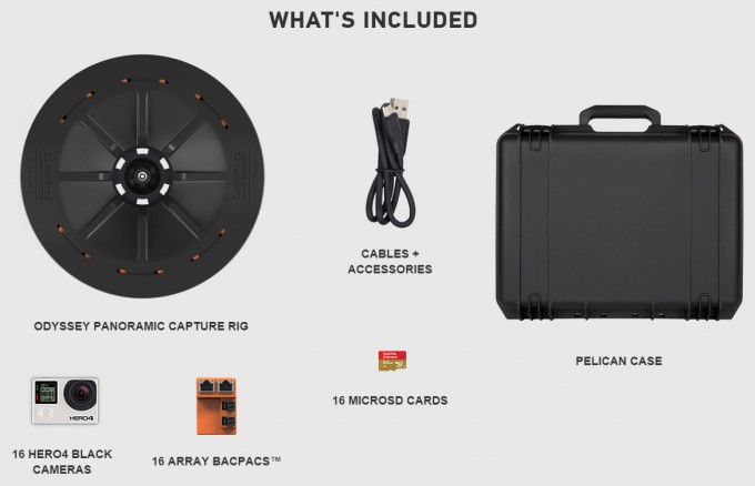 gopro-odyssey-package