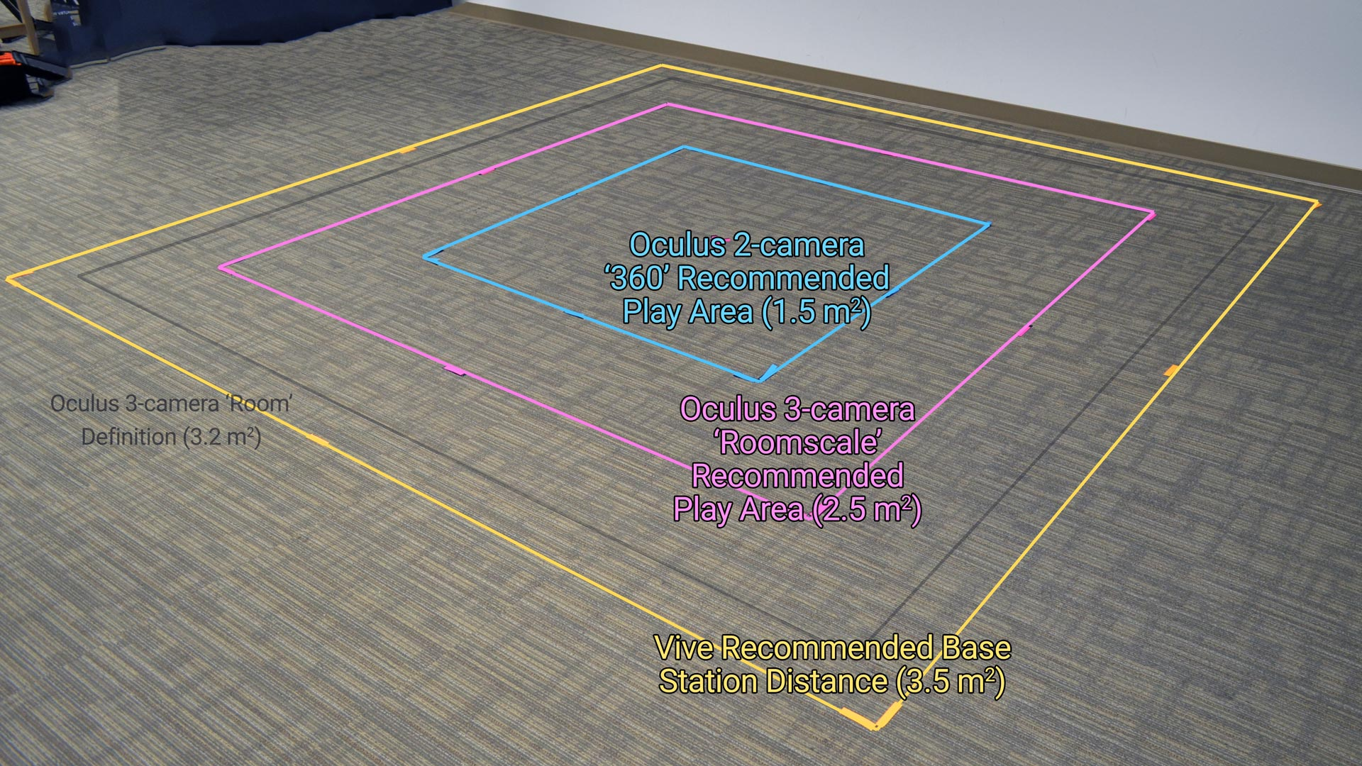 Oculus Rift Vs Htc Vive Room Scale Dimensions Compared