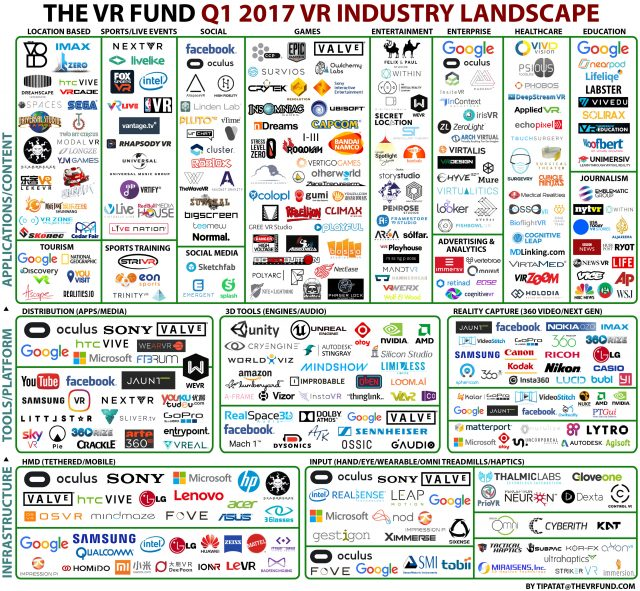 890ae31b3fe7 State of VR with the Venture Reality Fund   Why They re Continuing ...