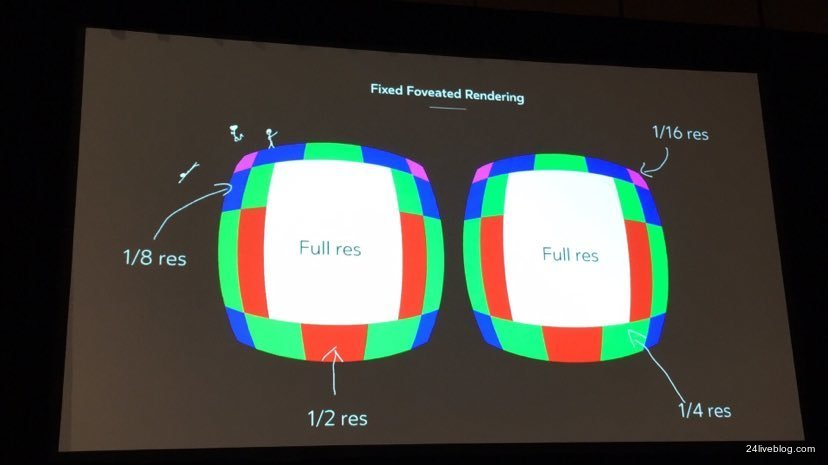 Oculus Go to Offer Fixed Foveated Rendering and Up to 72Hz