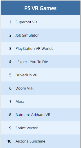 Moss' Breaks into February's Top 10 PSVR Downloads After Only 2 Days