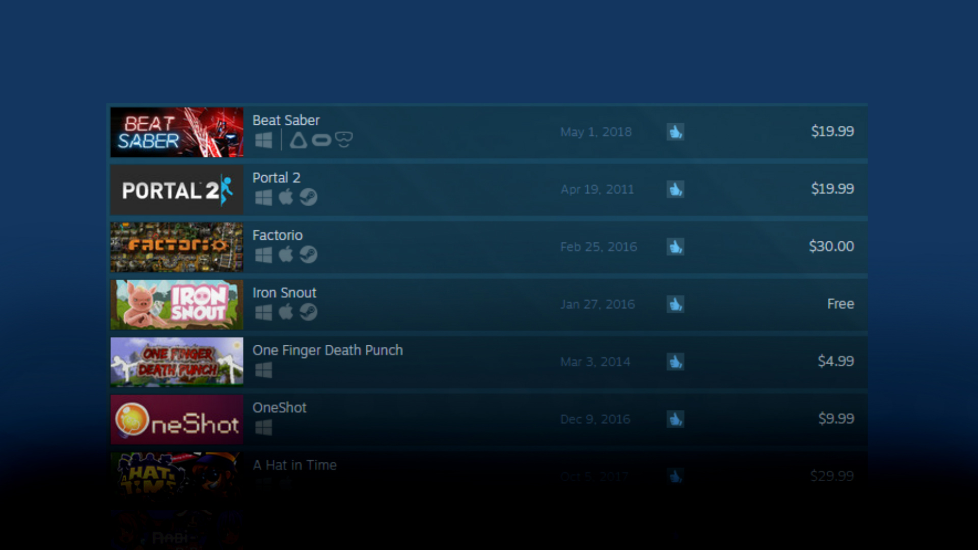 'Beat Saber' is Now the Highest Rated Title on Steam – VR ...