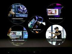 NVIDIA's VRWorks Audio Shows How Physically-based Sound Can