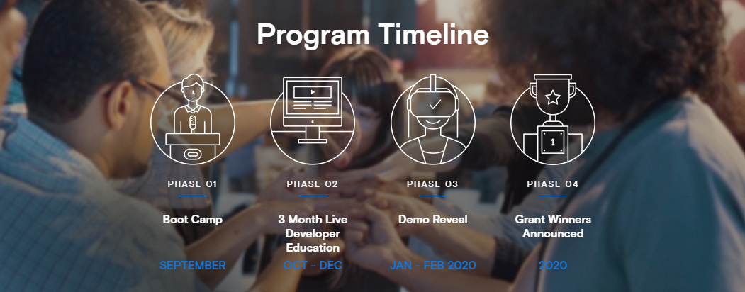 Applications for Oculus Launch Pad Developer Program Now Open – Road to VR 1