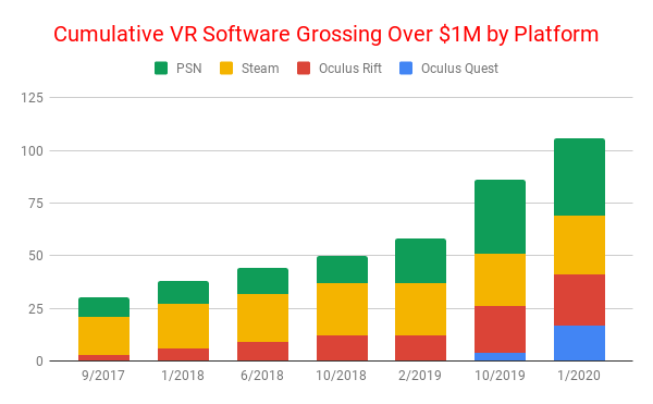 2019 Was a Main Inflection Level for VR—Here is the Proof – Highway to VR 19