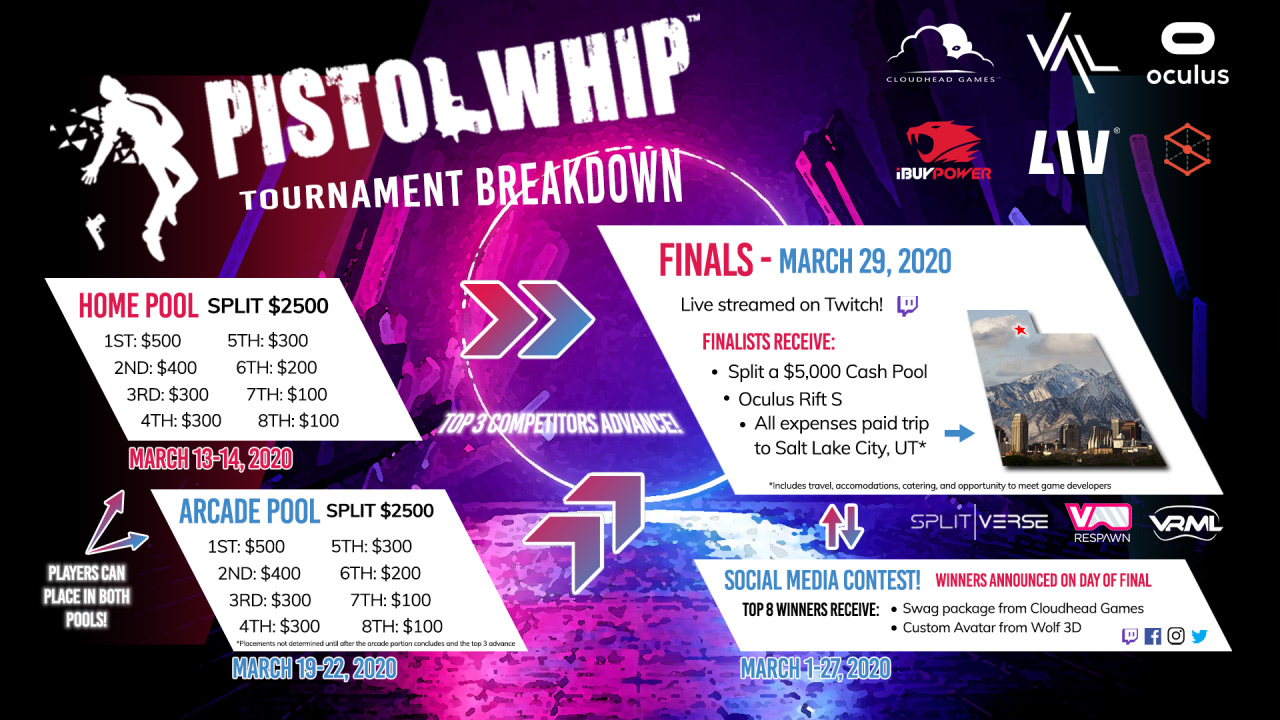 'Pistol Whip' VR Match Kicking Off in March with $10,000 Prize Pool – Street to VR 3