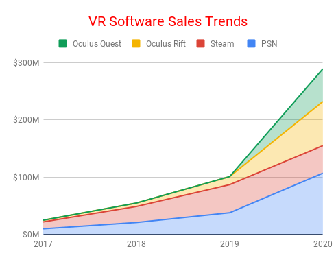 2019 Was a Main Inflection Level for VR—Here is the Proof – Highway to VR 18